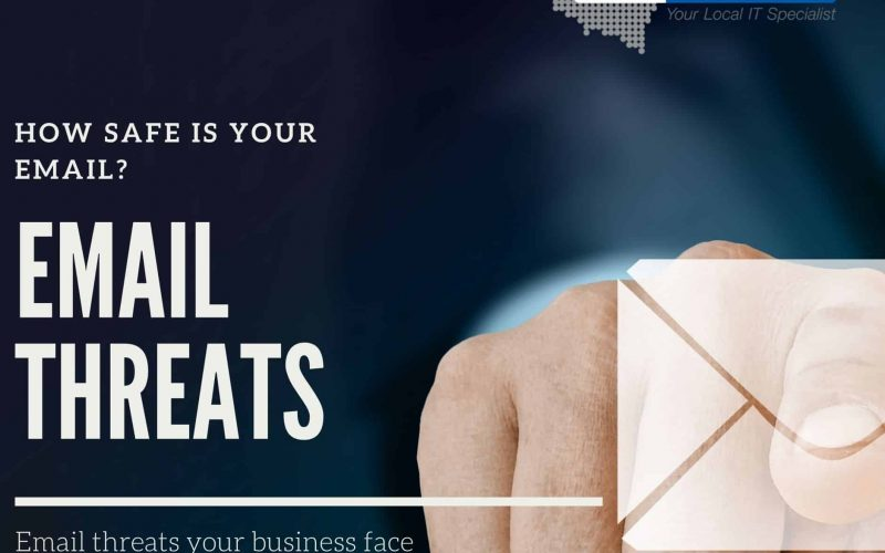 email threats